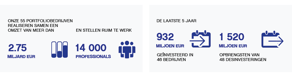 Infograph About us 2_NL